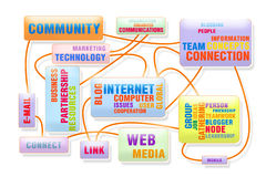 Social  networking. Concept, diagram of new media communication, image isolated on a white background Royalty Free Stock Photo