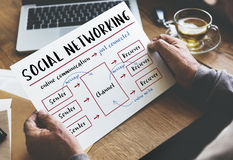 Social Networking Channel Diagram Graphic Concept Royalty Free Stock Photography