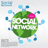 Social Networking. Royalty Free Stock Photos