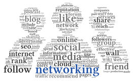 Social networking conept in word tag cloud Royalty Free Stock Image