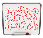Social Networking - Dry Erase Board Stock Images