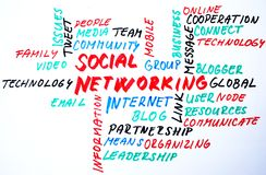 Social networking illustration Stock Photos