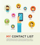 Social Networking People Conceptual Royalty Free Stock Images