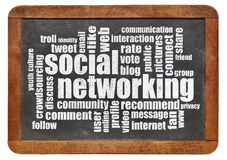 Social Networking-Wortwolke Stockfoto