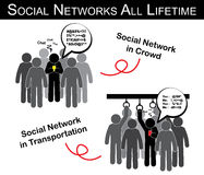 Social networks all lifetime ( man chat with someone in crowd , transportation and ignore everything ) ( addict social network ) Stock Photo