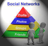 Social Networks Pyramid Shows Facebook Twitter And Google Plus Royalty Free Stock Photo