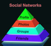 Social Networks Pyramid Sign Means Profile Friends Following And Stock Photos