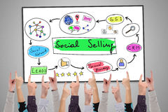 Social selling concept on a whiteboard. Pointed by several fingers Stock Image