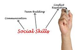 Social Skills. Presenting diagram of Social Skills Stock Image