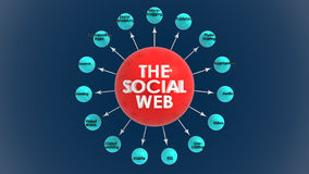 The Social Web Royalty Free Stock Image