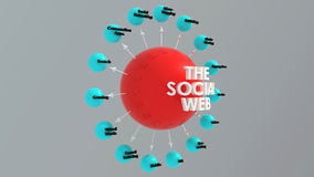The Social Web right side Royalty Free Stock Images