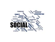 SOCIAL - word cloud wordcloud - terms from the globalization, economy and policy environment Royalty Free Stock Photos