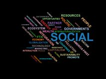 SOCIAL - word cloud wordcloud - terms from the globalization, economy and policy environment Royalty Free Stock Photography