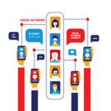 Sociala symboler för mobil och för användare för nätverksbegreppsSmart telefon royaltyfri illustrationer