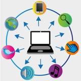 Sociale computer royalty-vrije illustratie