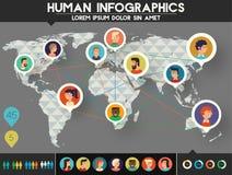 Sociale infographics van Netwerkengebruikers Stock Afbeeldingen