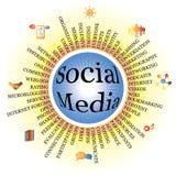 Sociale media die als wiel met Webpictogrammen worden getoond stock illustratie