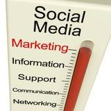 Sociale Media die Meter op de markt brengen Stock Fotografie
