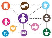 Sociale media mededeling Royalty-vrije Stock Fotografie