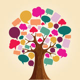 Sociale media netwerk communicatie boom Royalty-vrije Stock Afbeelding