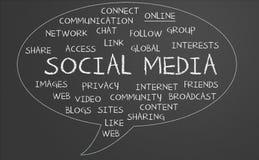 Sociale Media woordwolk Royalty-vrije Stock Foto's