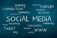 Sociale media woordwolk Stock Foto