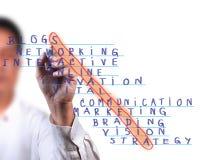 Sociale netwerk marketing Royalty-vrije Stock Afbeelding