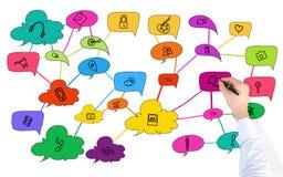 Sociale netwerkenkansen Stock Foto