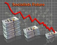 The Socialist Future. Is to run America out of money stock image