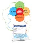Socialt inverkandiagram Arkivfoto