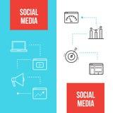 Socialt massmedia som marknadsför mallar för rengöringsdukbanerdesign SMM Arkivfoton