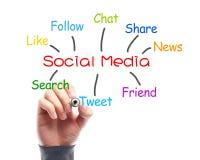 Socialt massmediabegrepp Whiteboard med affärsmannen Hand Drawing arkivfoto