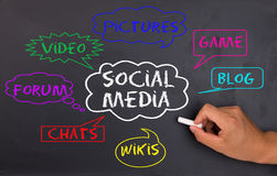 Socialt medelbegrepp Arkivbild