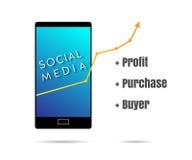 Socialt nätverk med affären, e-kommers Arkivbilder