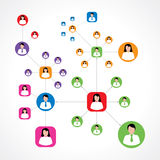 Socialt nätverksbegrepp med färgrika manliga och kvinnliga symboler Fotografering för Bildbyråer