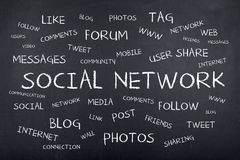 Socialt nätverksordmoln Arkivbild