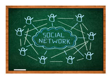 Socila network concept Royalty Free Stock Photography