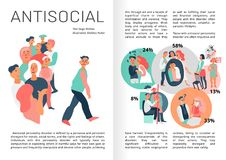 Sociopathy Infographics Book Pages. With statistics for emotional immunity, aggressive behavior, problems with intimacy vector illustration Royalty Free Stock Images