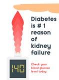 Sockersjuka är 1 anledning av njursjukdomaffischen Fotografering för Bildbyråer