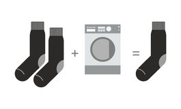Socks and a washing machine. Riddle where you lose one sock afte Royalty Free Stock Image