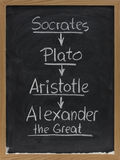 Socrates, Plato, Aristotle on blackboard. Succession of ancient Greek teachers and students - names of Socrates, Plato, Aristotle and Alexander the Great Royalty Free Stock Image