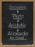 Socrates, Platon, Aristote sur le tableau noir Image libre de droits