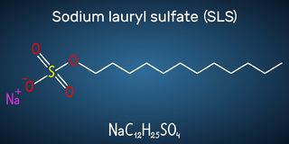 Sodium dodecyl sulfate SDS, sodium lauryl sulfate SLS molecule. It is an anionic surfactant used in cleaning and hygiene. Products. Structural chemical formula vector illustration