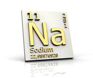 Sodium form Periodic Table of Elements Stock Photos