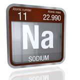Sodium symbol  in square shape with metallic border and transparent background with reflection on the floor. 3D render. Element number 11 of the Periodic Table Stock Image