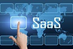 Software als Service lizenzfreie abbildung