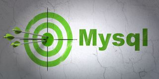 Software concept: target and MySQL on wall background. Success Software concept: arrows hitting the center of target, Green MySQL on wall background, 3D Stock Images