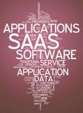 Software de la nube de la palabra como servicio libre illustration
