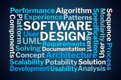 Software Design Word Cloud royalty free stock photo