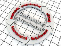 Software Development Stock Images